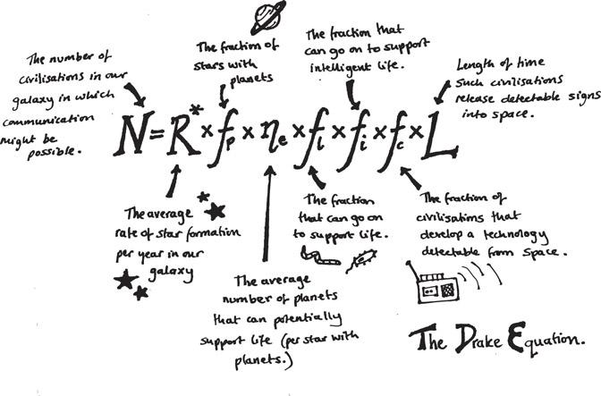 29. drake equation
